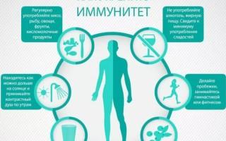 Как поднять иммунитет при ВПЧ (HPV)
